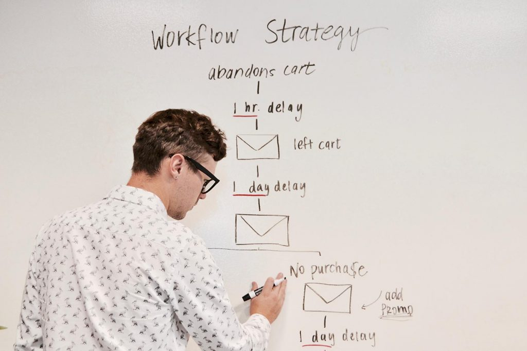 Come aumentare clienti con Email Marketing